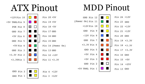 Perfect Xt Power Supply Pinout Elaboration - Electrical Circuit ...